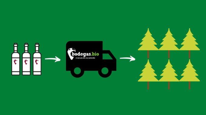 Ciclo vino, transporte y reforestación de bodegas.bio
